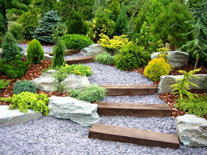 Garden Design Triangular Plot how to make a feng shui garden | feng shui plants and garden